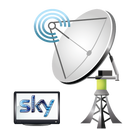sky dish alignment